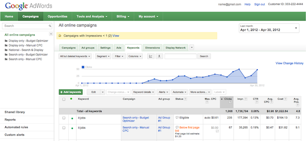 google-adwords-results